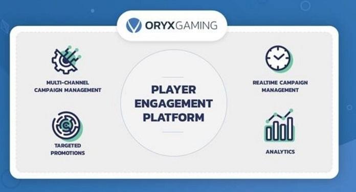 ORYX Gaming Intensifica a Gamificação com Nova Plataforma
