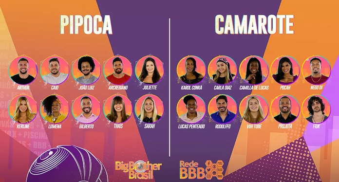 Betting sites already point to favorites and underdogs after BBB 21 debut