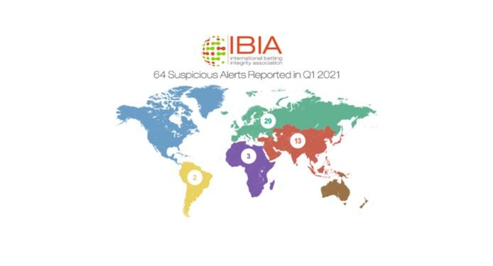 IBIA reportou 64 alertas de apostas suspeitas durante primeiro trimestre de 2021